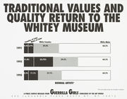 Traditional values and qualities return to the Whitney Museum